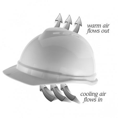 Msa V-Gard 500 VENTED Helmet